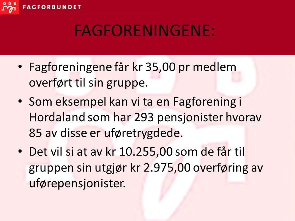 FAGFORENINGENE: Fagforeningene får kr 35,00 pr medlem overført til sin gruppe. Som eksempel kan vi ta en Fagforening i Hordaland som har 293 pensjonis