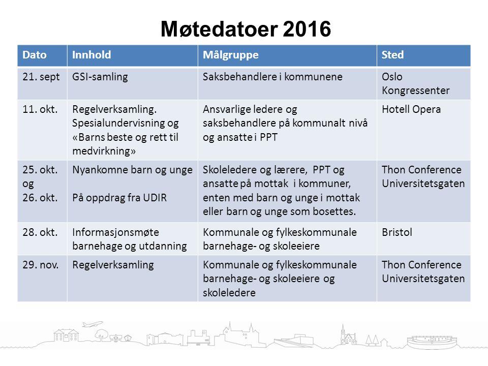 Møtedatoer 2016 DatoInnholdMålgruppeSted 21.