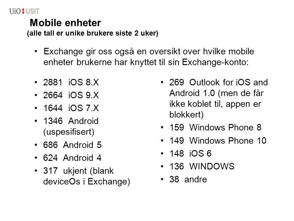 Mobile enheter (alle tall er unike brukere siste 2 uker) 2881 iOS 8.X 2664 iOS 9.X 1644 iOS 7.X 1346 Android (uspesifisert) 686 Android 5 624 Android 4 317 ukjent (blank deviceOs i Exchange) 269 Outlook for iOS and Android 1.0 (men de får ikke koblet til, appen er blokkert) 159 Windows Phone 8 149 Windows Phone 10 148 iOS 6 136 WINDOWS 38 andre Exchange gir oss også en oversikt over hvilke mobile enheter brukerne har knyttet til sin Exchange-konto: