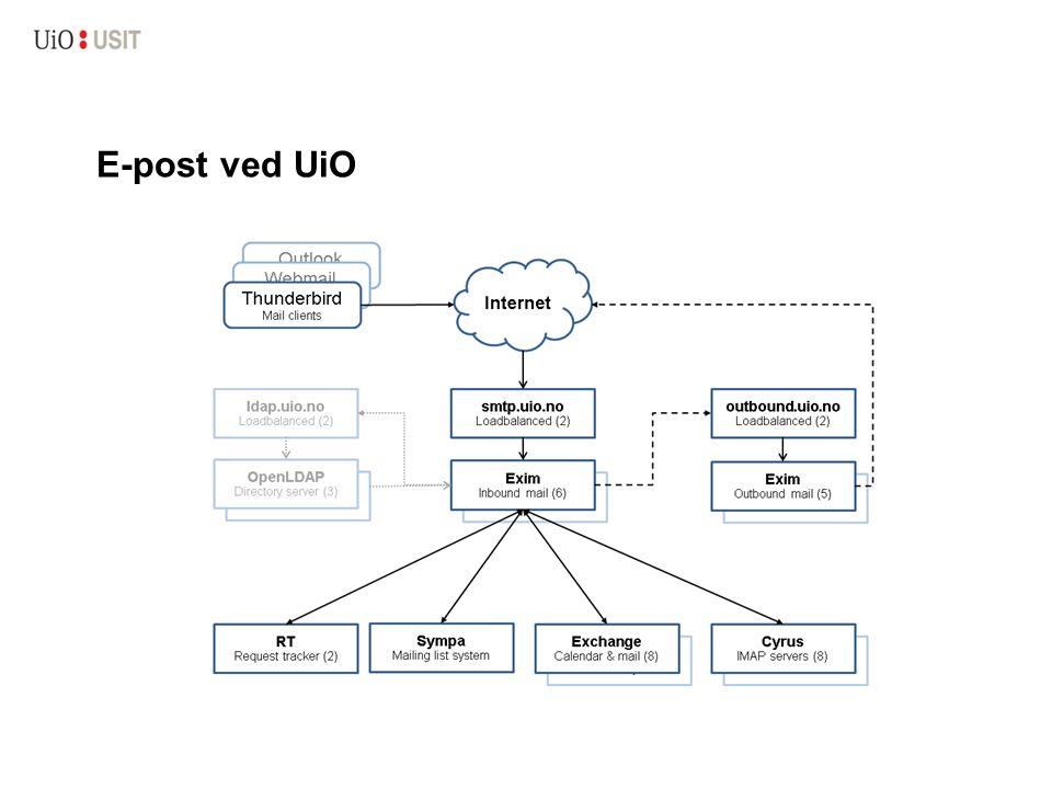 E-post ved UiO