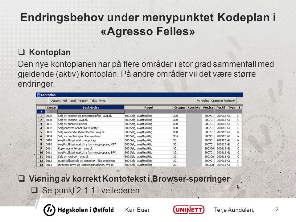 Triggere De tre mest vanlige: Forpliktelsesmodellen Konsernkontoen Norges Bank Årsavslutning Alle er forklart i veilederen: https://www.uninett.no/ny-kontoplan Kari Buer Terje Aandalen 13