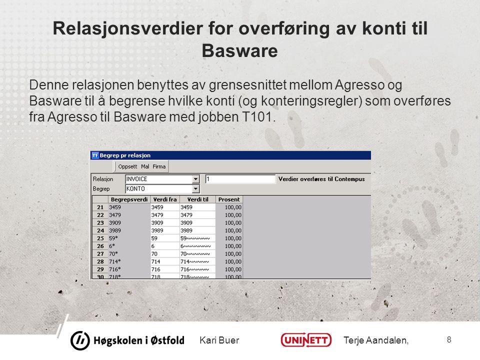 Relasjonsverdier for overføring av konti til Basware Denne relasjonen benyttes av grensesnittet mellom Agresso og Basware til å begrense hvilke konti (og konteringsregler) som overføres fra Agresso til Basware med jobben T101.