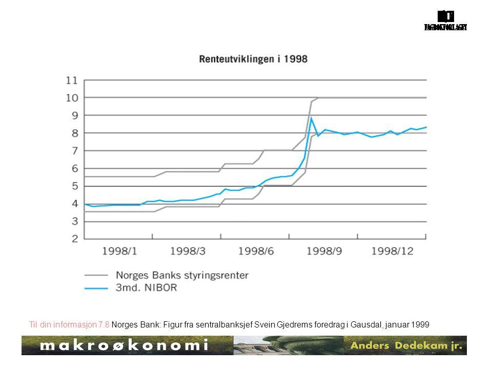Til din informasjon 7.8 Norges Bank: Figur fra sentralbanksjef Svein Gjedrems foredrag i Gausdal, januar 1999