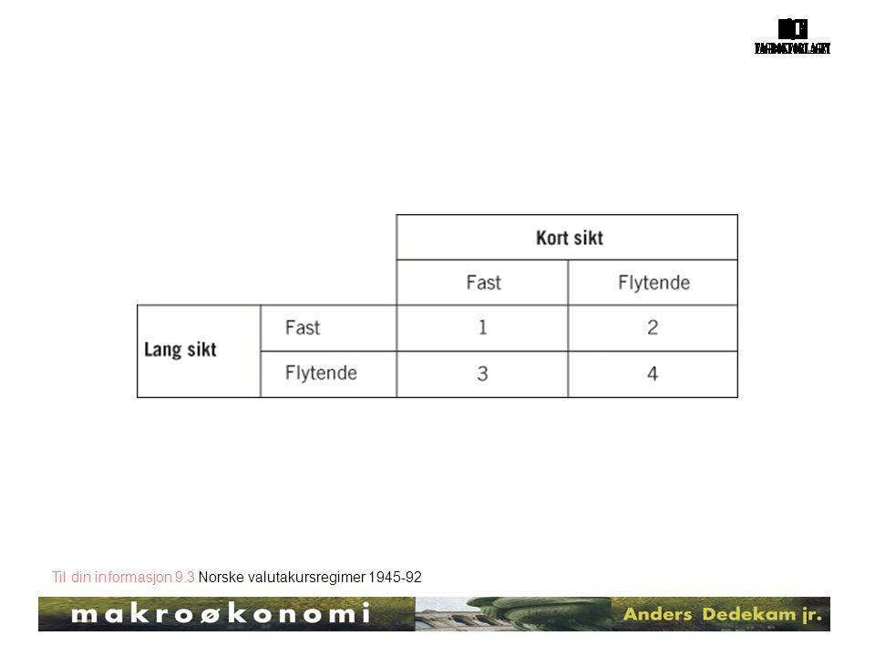Til din informasjon 9.3 Norske valutakursregimer 1945-92