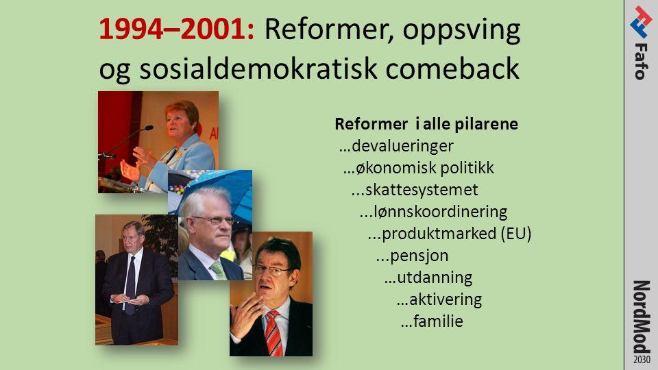 1994–2001: Reformer, oppsving og sosialdemokratisk comeback Reformer i alle pilarene …devalueringer …økonomisk politikk...skattesystemet...lønnskoordinering...produktmarked (EU)...pensjon …utdanning …aktivering …familie