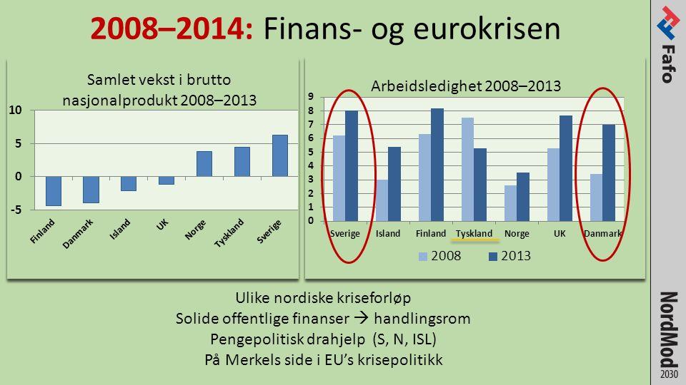 2008–2014: Finans- og eurokrisen Ulike nordiske kriseforløp Solide offentlige finanser  handlingsrom Pengepolitisk drahjelp (S, N, ISL) På Merkels side i EU's krisepolitikk