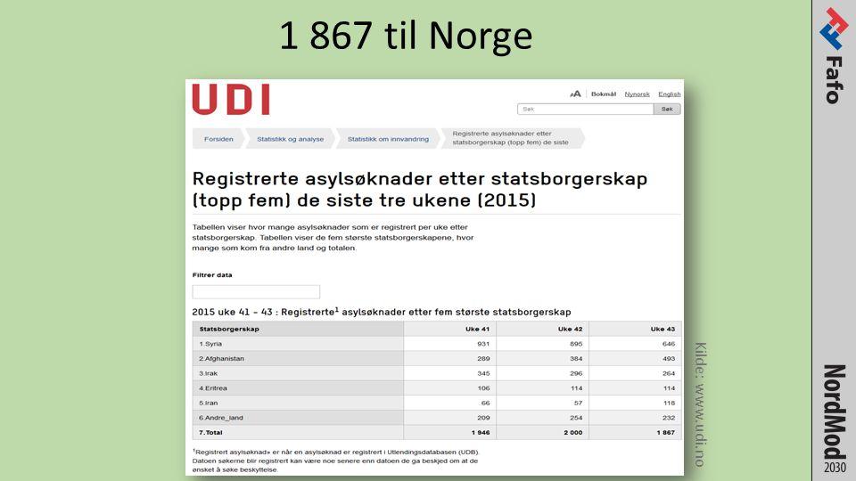 1 867 til Norge Kilde: www.udi.no