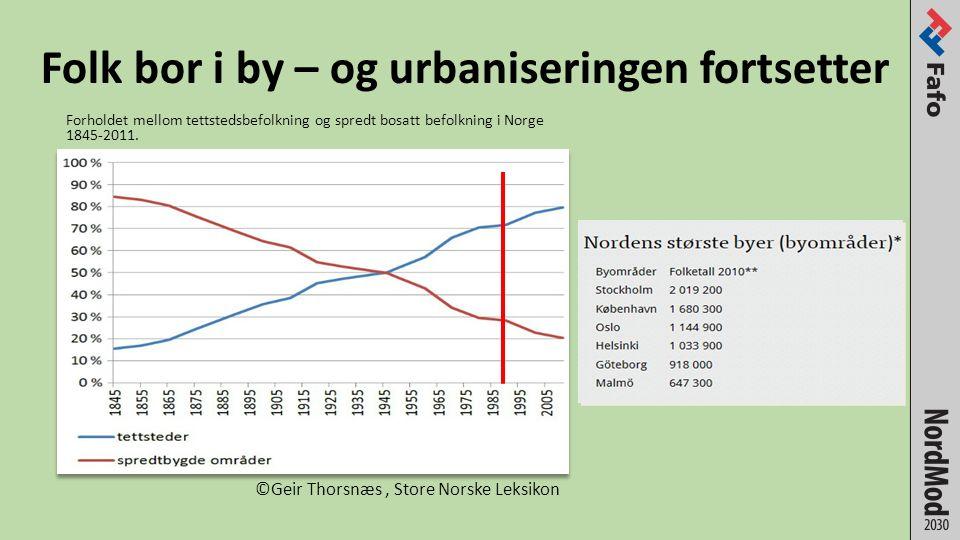 Folk bor i by – og urbaniseringen fortsetter Forholdet mellom tettstedsbefolkning og spredt bosatt befolkning i Norge 1845-2011.