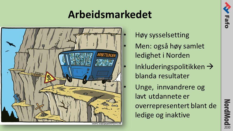 Arbeidsmarkedet Høy sysselsetting Men: også høy samlet ledighet i Norden Inkluderingspolitikken  blanda resultater Unge, innvandrere og lavt utdannete er overrepresentert blant de ledige og inaktive