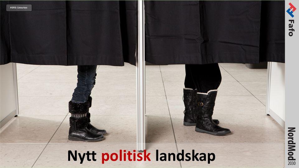 Nytt politisk landskap FOTO: Colourbox