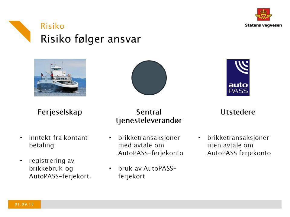 Risiko følger ansvar Risiko 01.09.15 Ferjeselskap inntekt fra kontant betaling registrering av brikkebruk og AutoPASS-ferjekort.