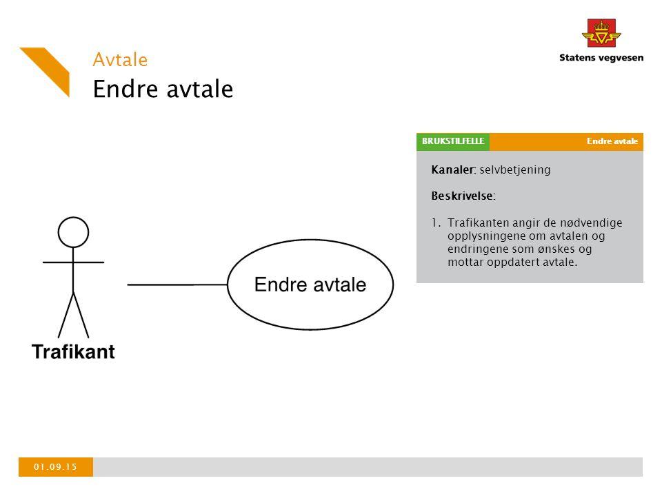 Kanaler: selvbetjening Beskrivelse: 1.Trafikanten angir de nødvendige opplysningene om avtalen og endringene som ønskes og mottar oppdatert avtale.