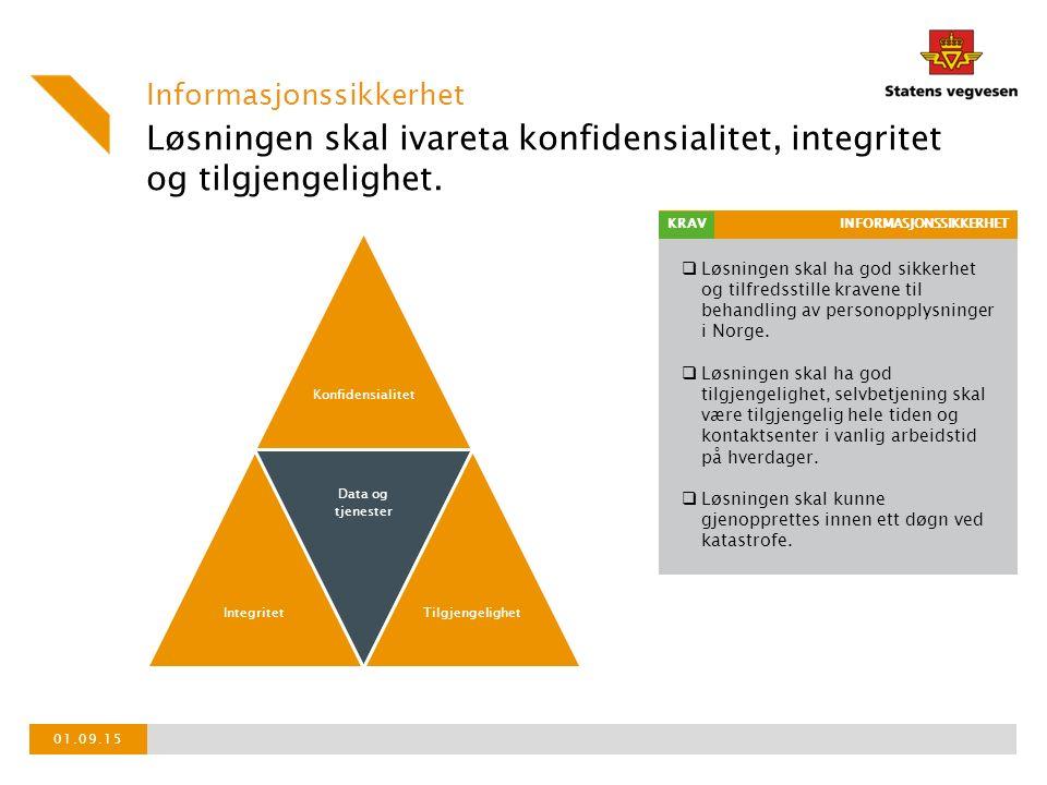  Løsningen skal ha god sikkerhet og tilfredsstille kravene til behandling av personopplysninger i Norge.