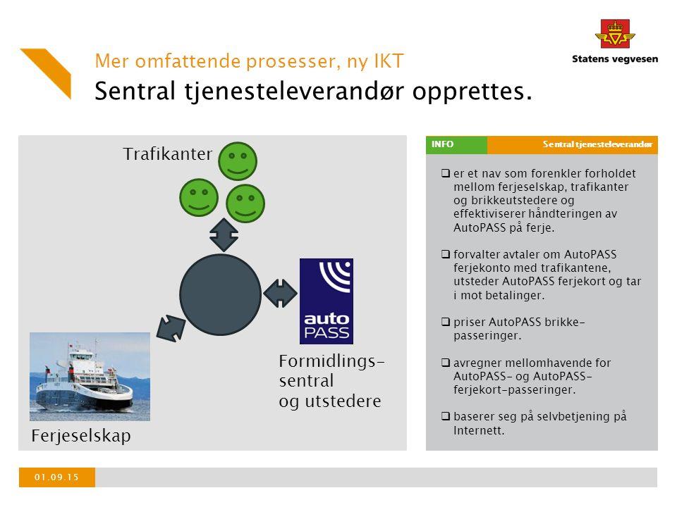 Kanaler: selvbetjening, bank, e-post, tekstmelding Beskrivelse: 1.Trafikant blir varslet når saldo på AutoPASS-ferjekonto kommer under grense i sin foretrukne kanal (e-post eller tekstmelding).