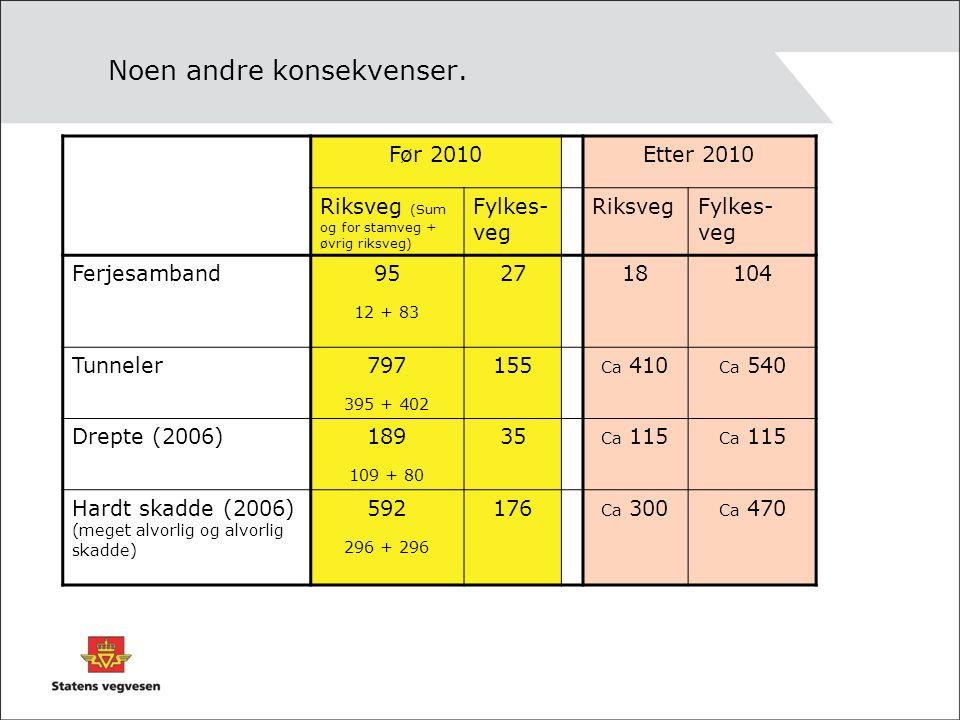 Felles vegadministrasjon for riks- og fylkesveg Den felles (sams) vegadministrasjonen for riks- og fylkesveg videreføres, jf Ot prp.