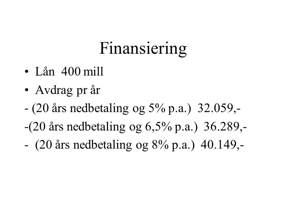 Finansiering Lån 400 mill Avdrag pr år - (20 års nedbetaling og 5% p.a.) 32.059,- -(20 års nedbetaling og 6,5% p.a.) 36.289,- -(20 års nedbetaling og 8% p.a.) 40.149,-