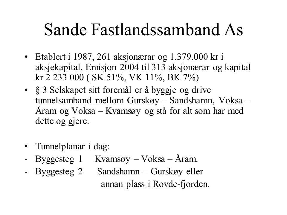Sande Fastlandssamband As Etablert i 1987, 261 aksjonærar og 1.379.000 kr i aksjekapital.