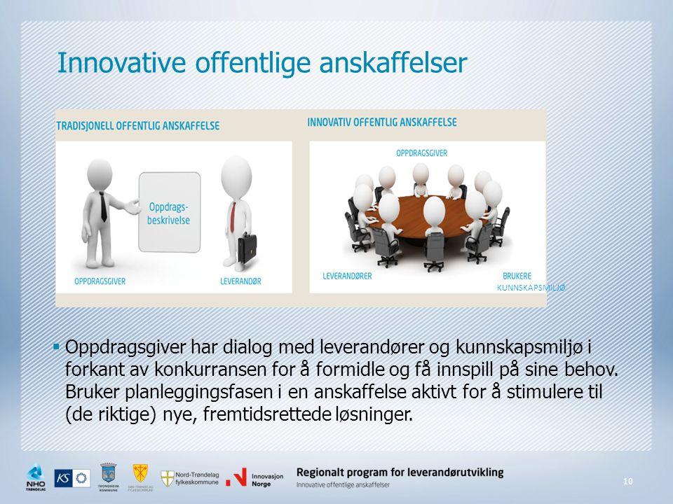 Innovative offentlige anskaffelser  Oppdragsgiver har dialog med leverandører og kunnskapsmiljø i forkant av konkurransen for å formidle og få innspi
