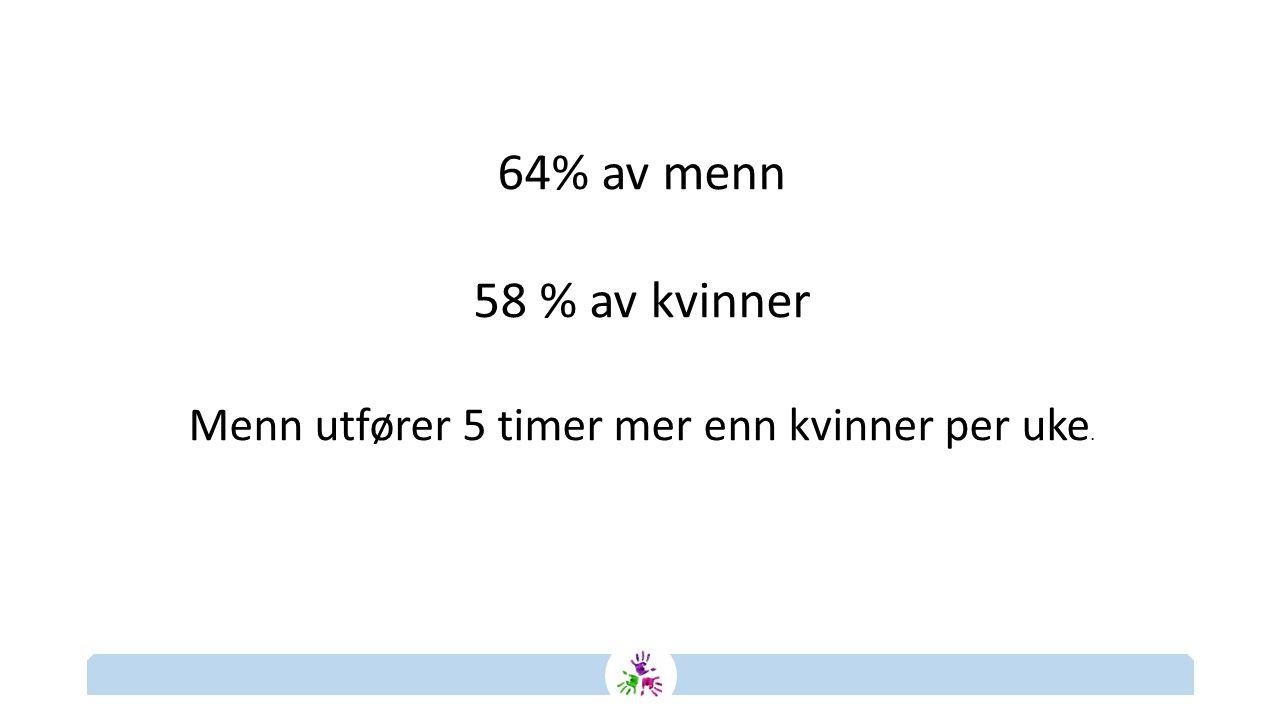 64% av menn 58 % av kvinner Menn utfører 5 timer mer enn kvinner per uke.