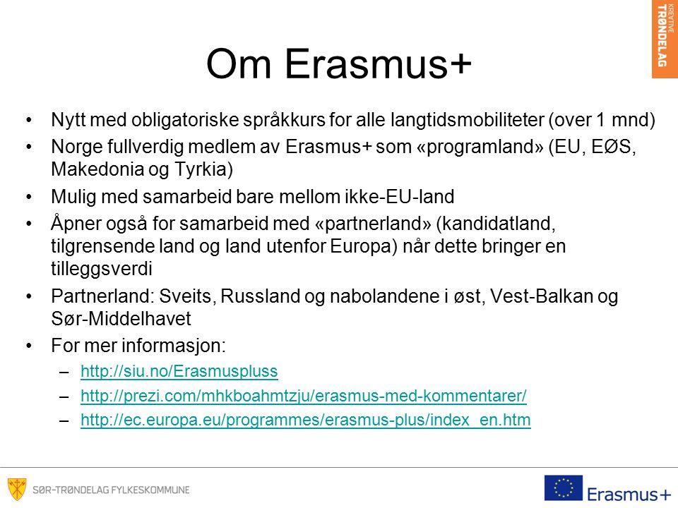 Om Erasmus+ Nytt med obligatoriske språkkurs for alle langtidsmobiliteter (over 1 mnd) Norge fullverdig medlem av Erasmus+ som «programland» (EU, EØS, Makedonia og Tyrkia) Mulig med samarbeid bare mellom ikke-EU-land Åpner også for samarbeid med «partnerland» (kandidatland, tilgrensende land og land utenfor Europa) når dette bringer en tilleggsverdi Partnerland: Sveits, Russland og nabolandene i øst, Vest-Balkan og Sør-Middelhavet For mer informasjon: –http://siu.no/Erasmusplusshttp://siu.no/Erasmuspluss –http://prezi.com/mhkboahmtzju/erasmus-med-kommentarer/http://prezi.com/mhkboahmtzju/erasmus-med-kommentarer/ –http://ec.europa.eu/programmes/erasmus-plus/index_en.htmhttp://ec.europa.eu/programmes/erasmus-plus/index_en.htm
