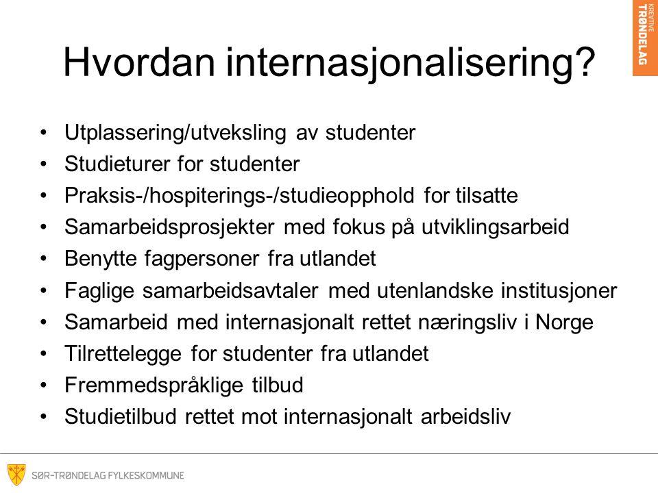 Hvordan internasjonalisering.