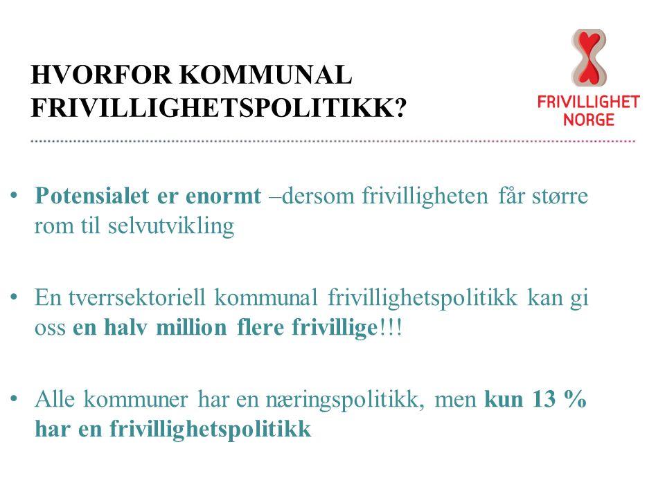 HVORFOR KOMMUNAL FRIVILLIGHETSPOLITIKK.
