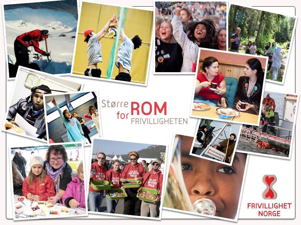 HVA ER FRIVILLIGHET NORGE Interessepolitisk samarbeidsorgan 300 medlemmer 10 millioner medlemskap Jobber for bedre rammevilkår for frivillig sektor Etablert i 2005 Større rom for frivilligheten i Tromsø