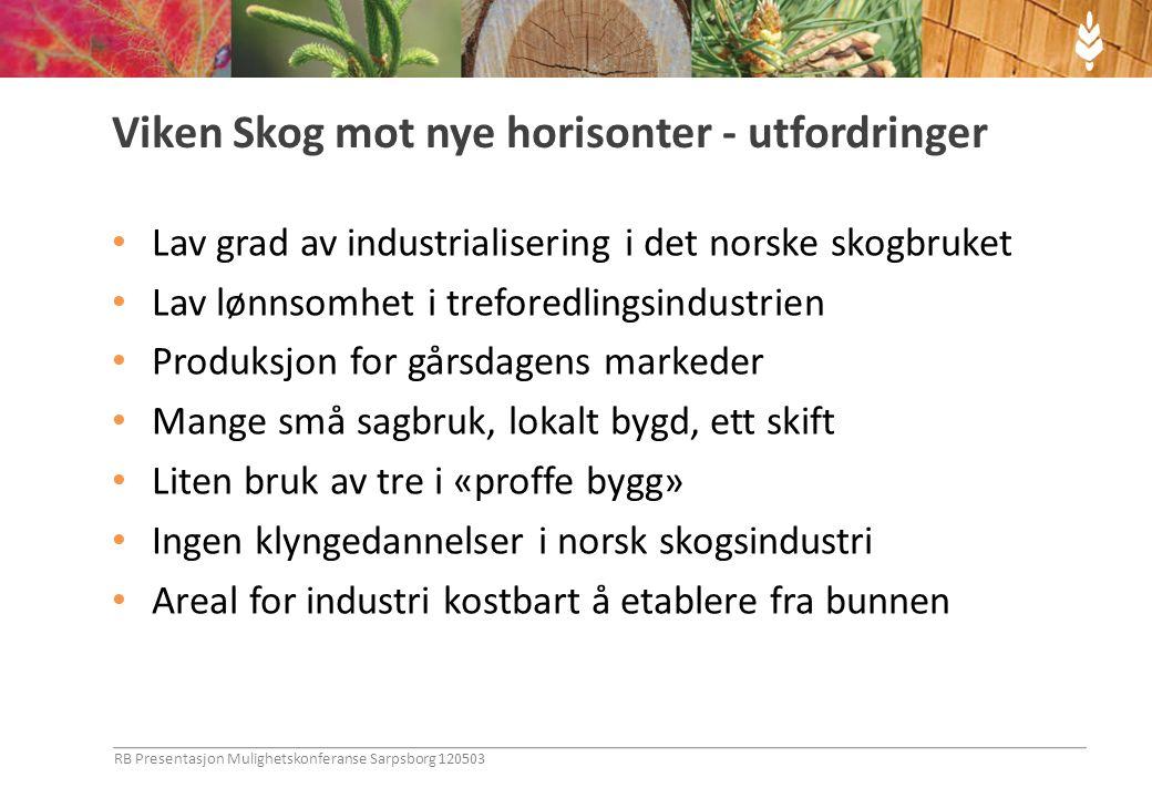 Viken Skog mot nye horisonter - utfordringer Lav grad av industrialisering i det norske skogbruket Lav lønnsomhet i treforedlingsindustrien Produksjon