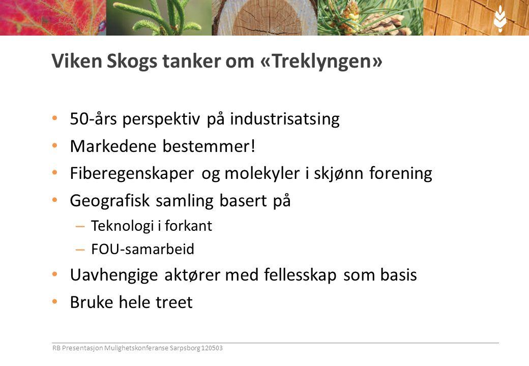 Viken Skogs tanker om «Treklyngen» 50-års perspektiv på industrisatsing Markedene bestemmer! Fiberegenskaper og molekyler i skjønn forening Geografisk