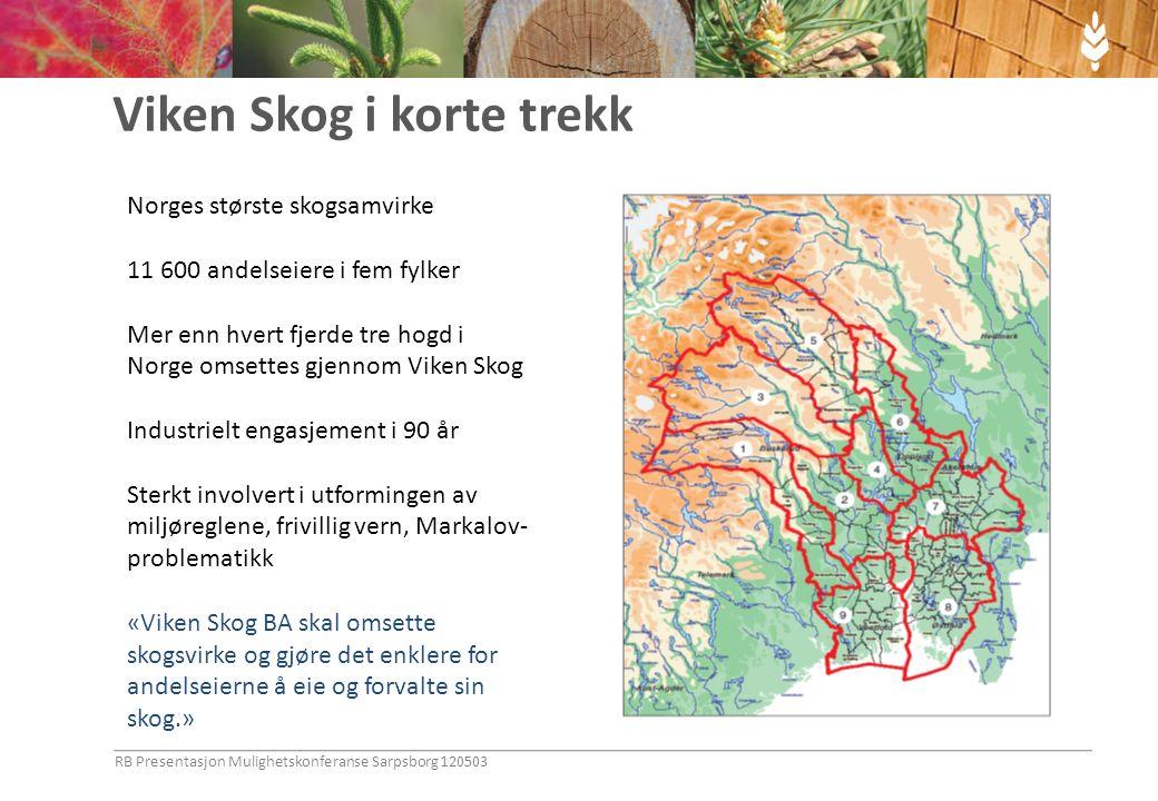 Viken Skog i korte trekk RB Presentasjon Mulighetskonferanse Sarpsborg 120503 Norges største skogsamvirke 11 600 andelseiere i fem fylker Mer enn hver