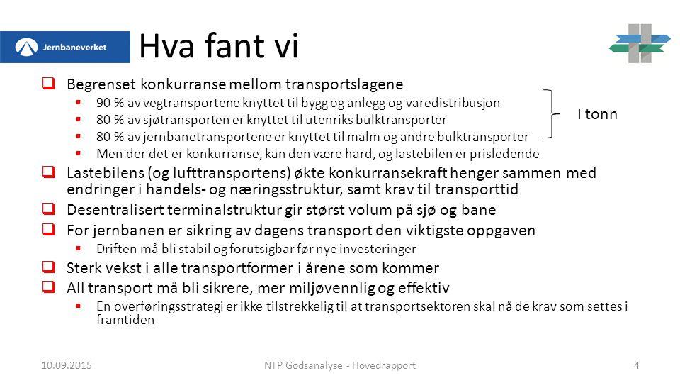 Hva fant vi  Begrenset konkurranse mellom transportslagene  90 % av vegtransportene knyttet til bygg og anlegg og varedistribusjon  80 % av sjøtransporten er knyttet til utenriks bulktransporter  80 % av jernbanetransportene er knyttet til malm og andre bulktransporter  Men der det er konkurranse, kan den være hard, og lastebilen er prisledende  Lastebilens (og lufttransportens) økte konkurransekraft henger sammen med endringer i handels- og næringsstruktur, samt krav til transporttid  Desentralisert terminalstruktur gir størst volum på sjø og bane  For jernbanen er sikring av dagens transport den viktigste oppgaven  Driften må bli stabil og forutsigbar før nye investeringer  Sterk vekst i alle transportformer i årene som kommer  All transport må bli sikrere, mer miljøvennlig og effektiv  En overføringsstrategi er ikke tilstrekkelig til at transportsektoren skal nå de krav som settes i framtiden 10.09.2015NTP Godsanalyse - Hovedrapport4 I tonn