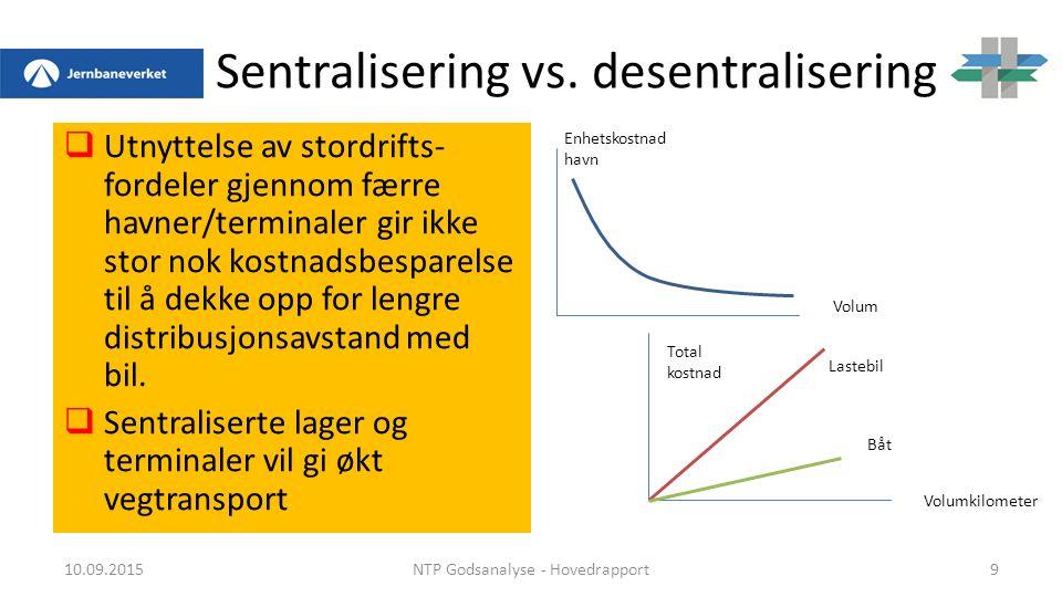 Sentralisering vs.