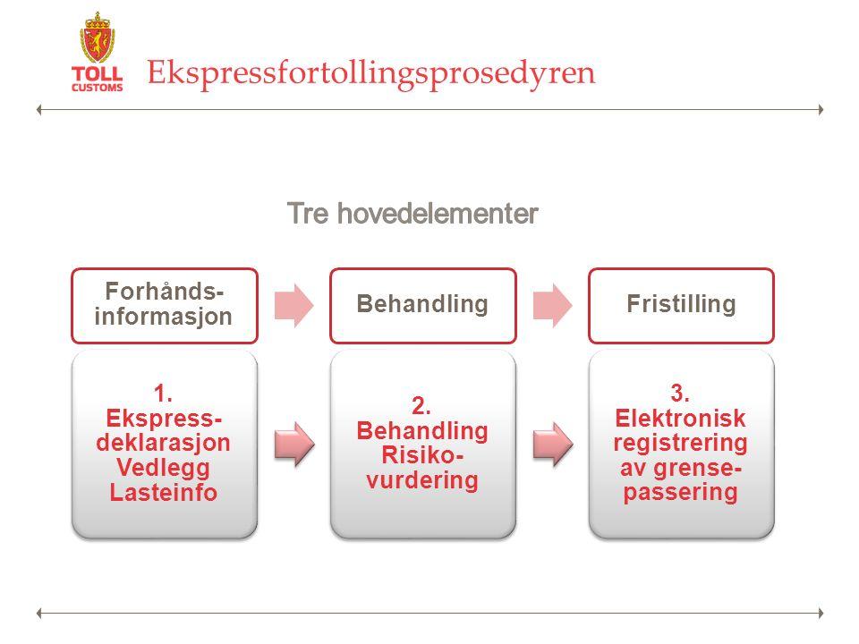 Ekspressfortollingsprosedyren 1.Ekspress- deklarasjon Vedlegg Lasteinfo 2.