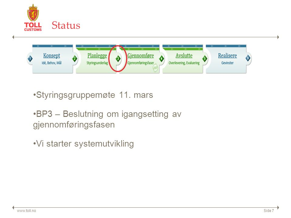 Status Styringsgruppemøte 11.