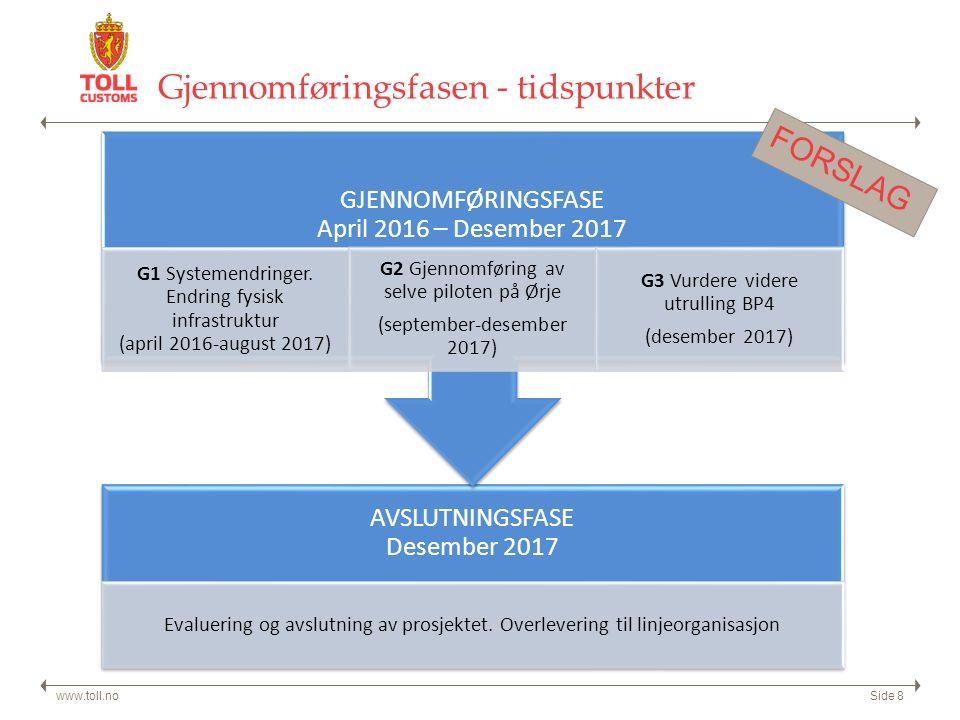 Gjennomføringsfasen - tidspunkter www.toll.noSide 8 AVSLUTNINGSFASE Desember 2017 Evaluering og avslutning av prosjektet.