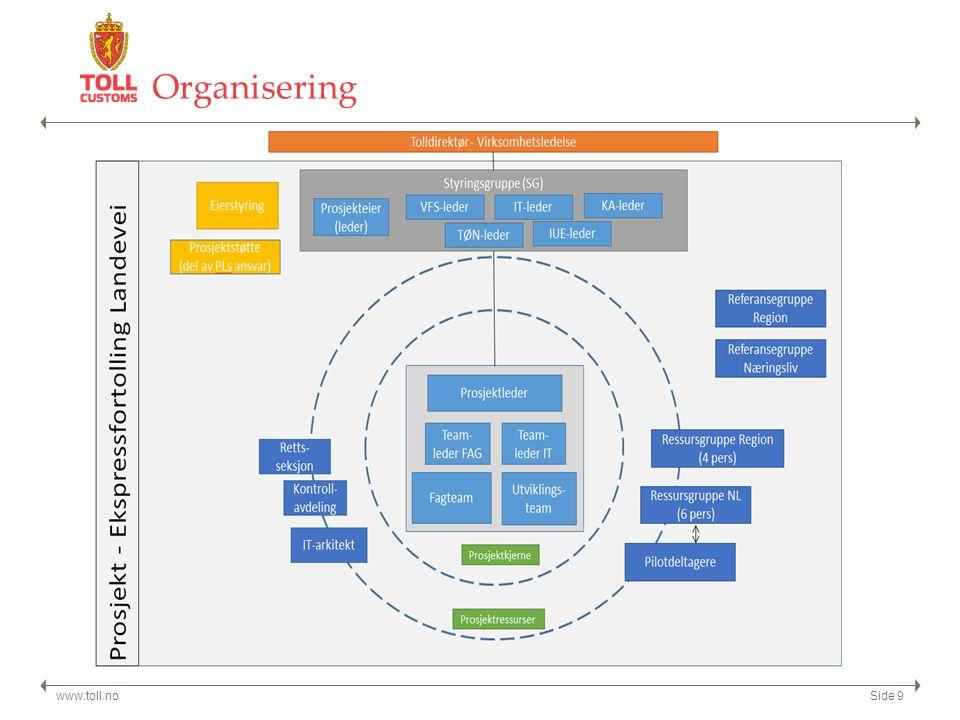 Organisering www.toll.noSide 9