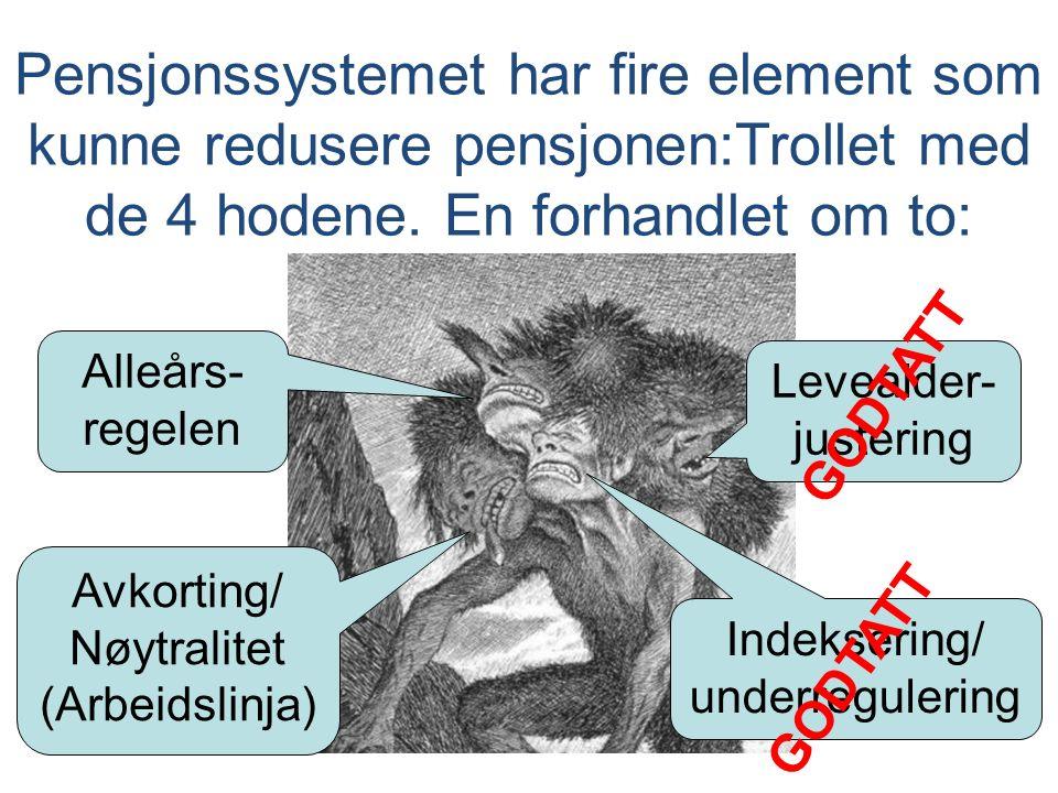 Alleårs- regelen Pensjonssystemet har fire element som kunne redusere pensjonen:Trollet med de 4 hodene. En forhandlet om to: Indeksering/ underregule