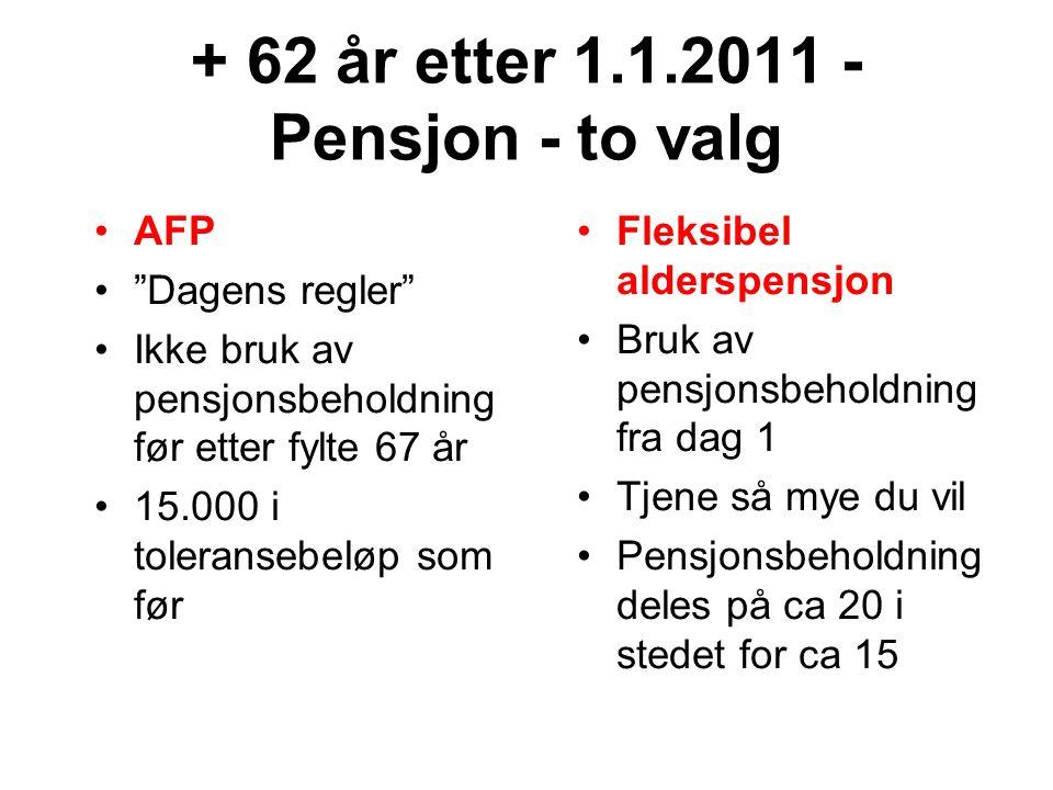 """+ 62 år etter 1.1.2011 - Pensjon - to valg AFP """"Dagens regler"""" Ikke bruk av pensjonsbeholdning før etter fylte 67 år 15.000 i toleransebeløp som før F"""