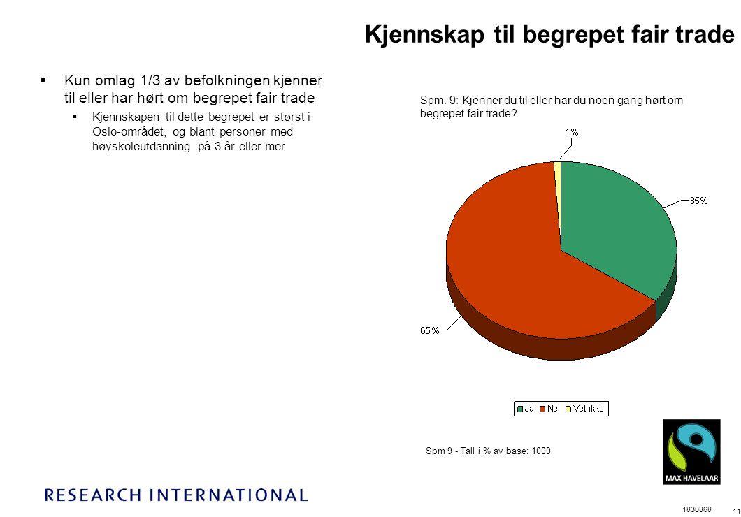1830868 11 Spm 9 - Tall i % av base: 1000 Kjennskap til begrepet fair trade Spm.