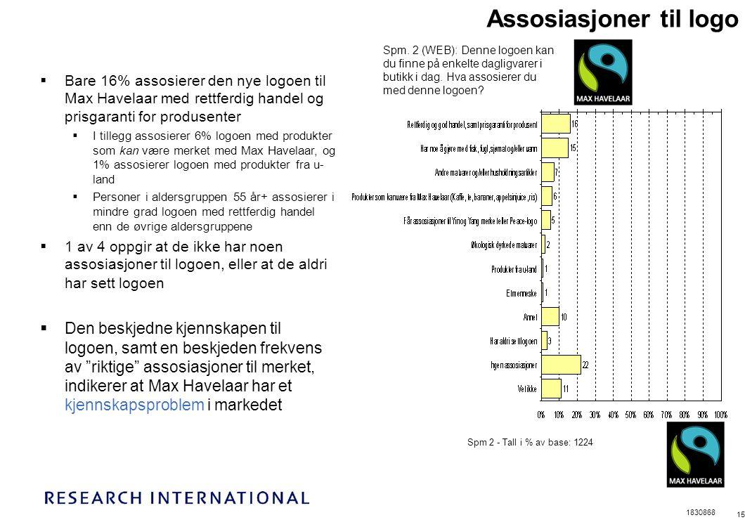 1830868 15 Spm 2 - Tall i % av base: 1224 Assosiasjoner til logo Spm.