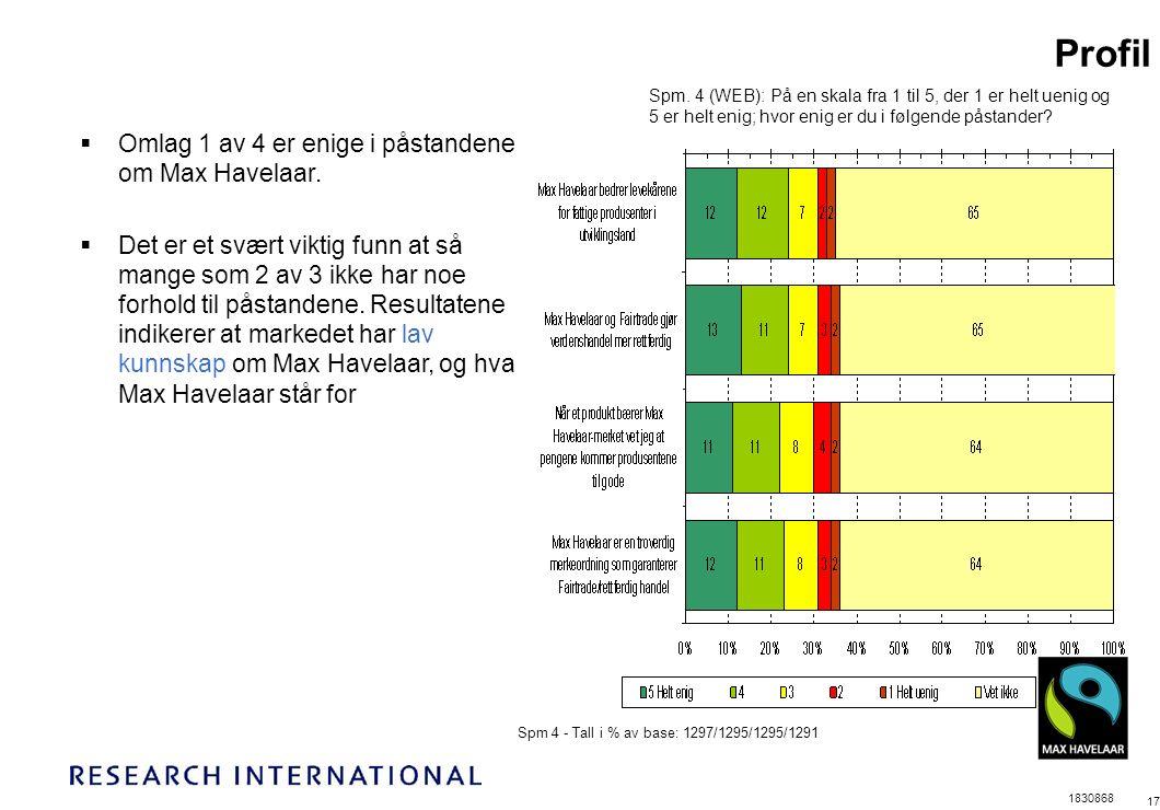 1830868 17 Spm 4 - Tall i % av base: 1297/1295/1295/1291 Profil Spm.