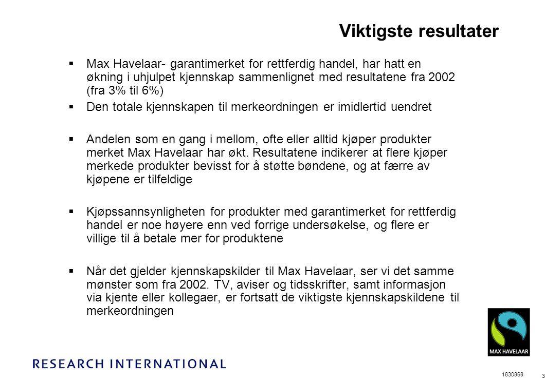 1830868 3 Viktigste resultater  Max Havelaar- garantimerket for rettferdig handel, har hatt en økning i uhjulpet kjennskap sammenlignet med resultatene fra 2002 (fra 3% til 6%)  Den totale kjennskapen til merkeordningen er imidlertid uendret  Andelen som en gang i mellom, ofte eller alltid kjøper produkter merket Max Havelaar har økt.