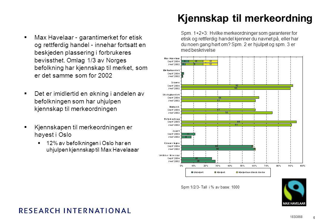 1830868 5 Kjennskap til merkeordning Spm 1/2/3- Tall i % av base: 1000 Spm.