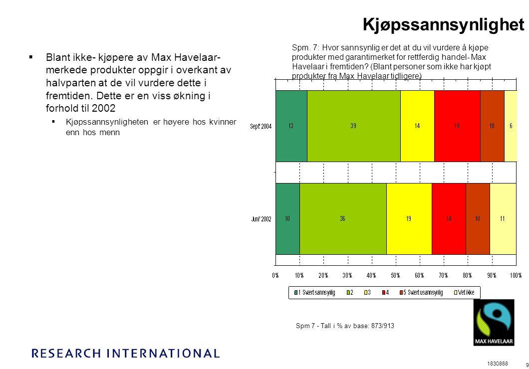 1830868 9 Spm 7 - Tall i % av base: 873/913 Kjøpssannsynlighet Spm.