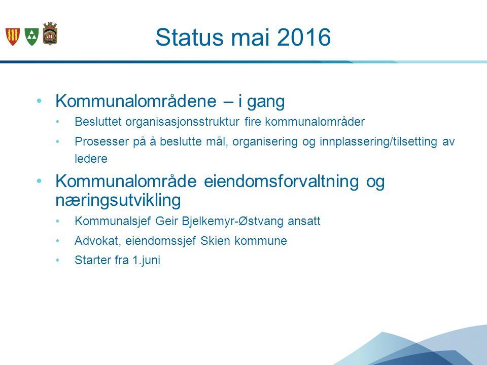 Status mai 2016 Kommunalområdene – i gang Besluttet organisasjonsstruktur fire kommunalområder Prosesser på å beslutte mål, organisering og innplasser