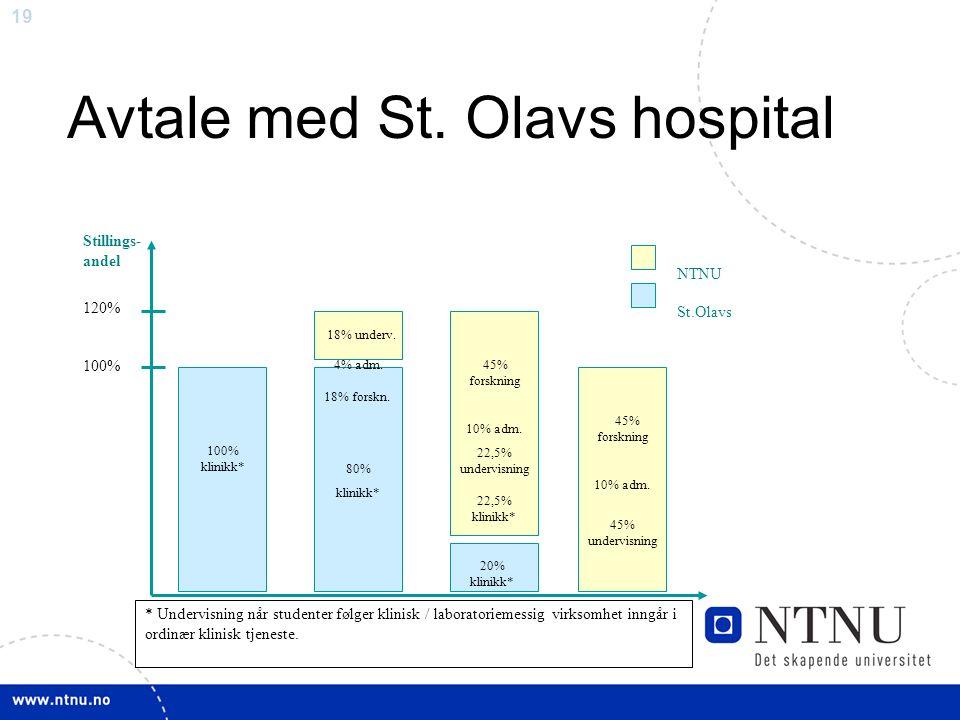 19 Avtale med St. Olavs hospital Stillings- andel NTNU St.Olavs 45% forskning 10% adm.