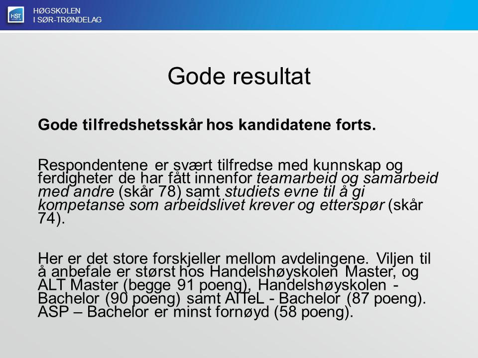 HØGSKOLEN I SØR-TRØNDELAG Gode resultat Gode tilfredshetsskår hos kandidatene forts.