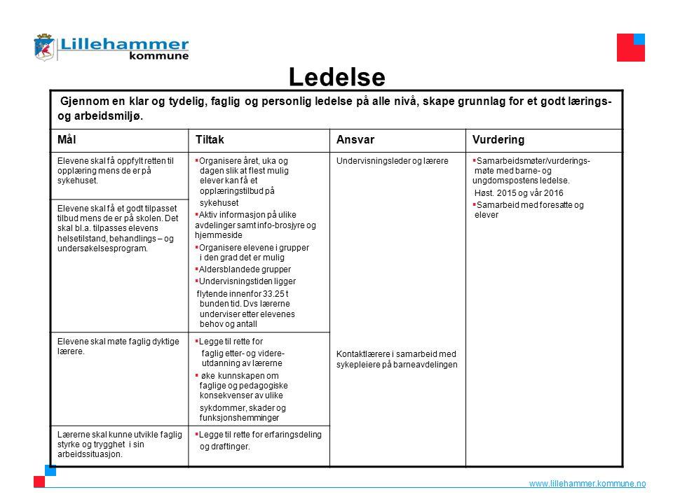 www.lillehammer.kommune.no Ledelse Gjennom en klar og tydelig, faglig og personlig ledelse på alle nivå, skape grunnlag for et godt lærings- og arbeidsmiljø.