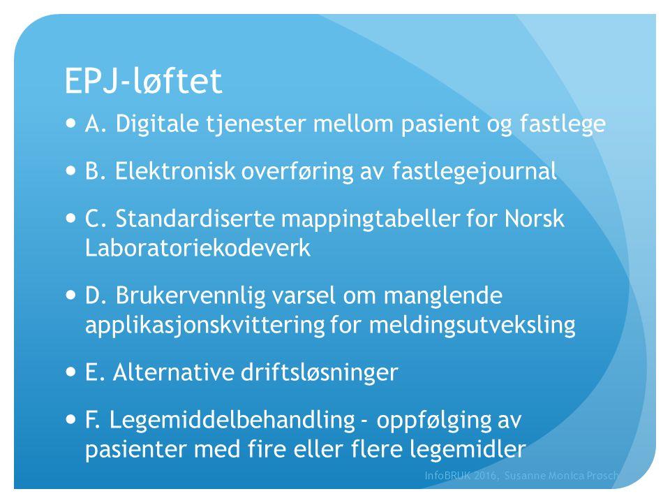 EPJ-løftet A. Digitale tjenester mellom pasient og fastlege B. Elektronisk overføring av fastlegejournal C. Standardiserte mappingtabeller for Norsk L