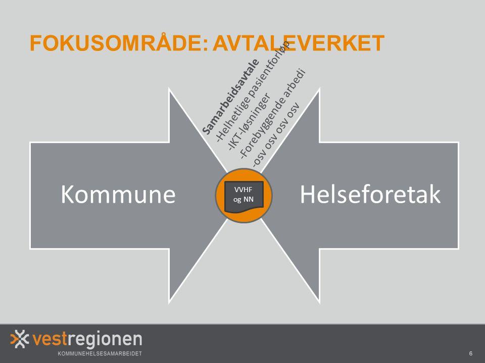 6 KommuneHelseforetak FOKUSOMRÅDE: AVTALEVERKET Samarbeidsavtale -Helhetlige pasientforløp -IKT-løsninger -Forebyggende arbedi -osv osv osv osv VVHF og NN